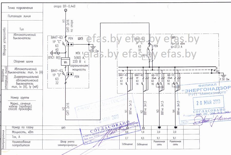 Схема подключение электричества к частному дому как провести свет в гардеробной