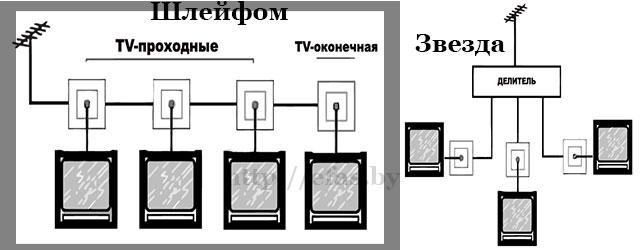 podkl.tv