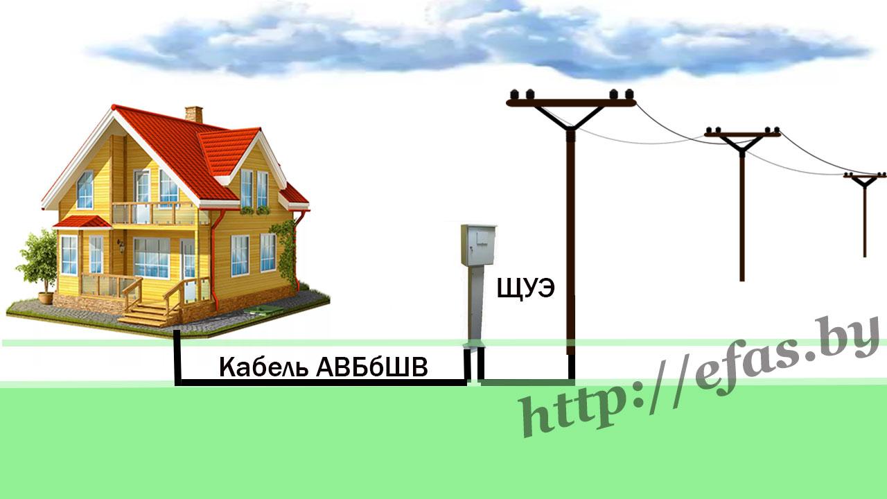 Подключение дома в деревне к электричеству электроснабжения Ваших объектов в Шатурторф