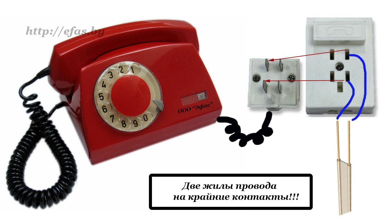 telefonnaya-rozetka-rj