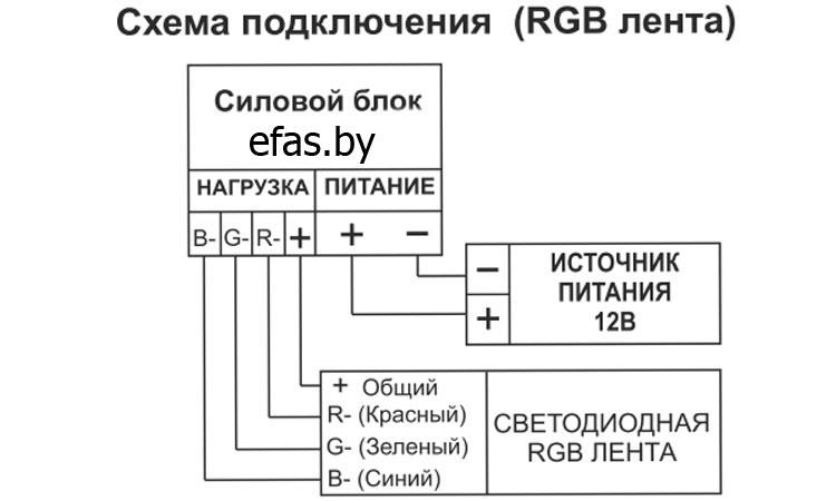 radioupravlyaemyj-svetodiodnyj-kontroller